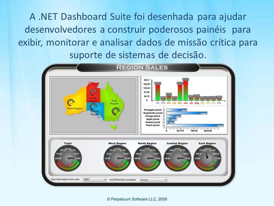 A .NET Dashboard Suite foi desenhada para ajudar desenvolvedores a construir poderosos painéis para exibir, monitorar e analisar dados de missão crítica para suporte de sistemas de decisão.