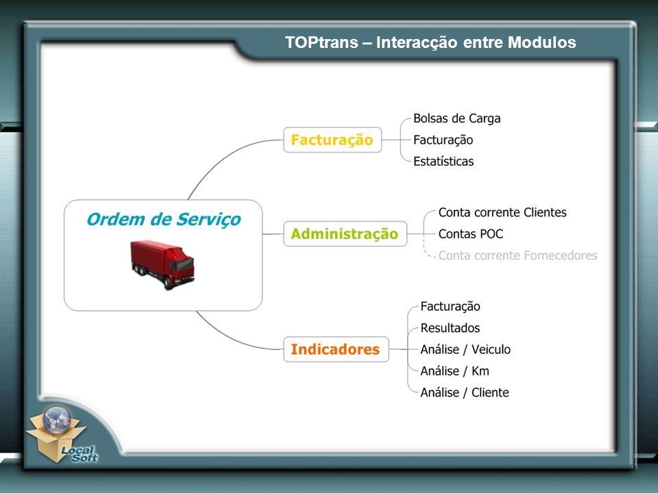 TOPtrans – Interacção entre Modulos