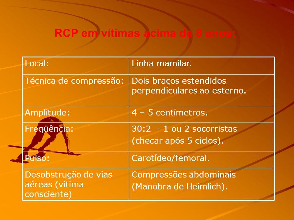 RCP em vítimas acima de 8 anos: