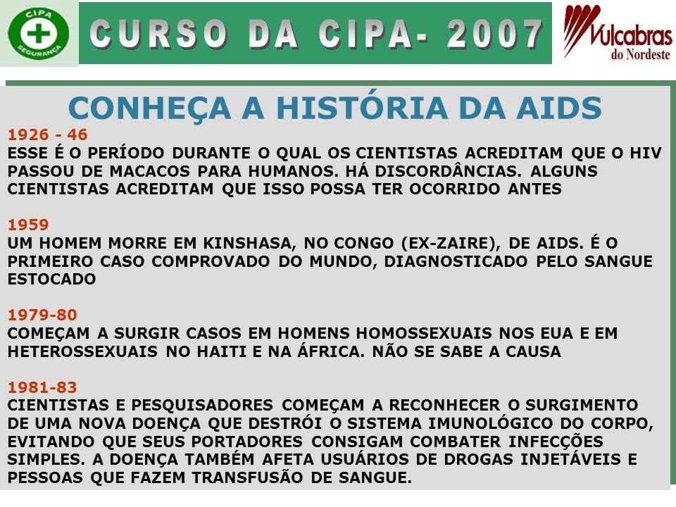 CONHEÇA A HISTÓRIA DA AIDS