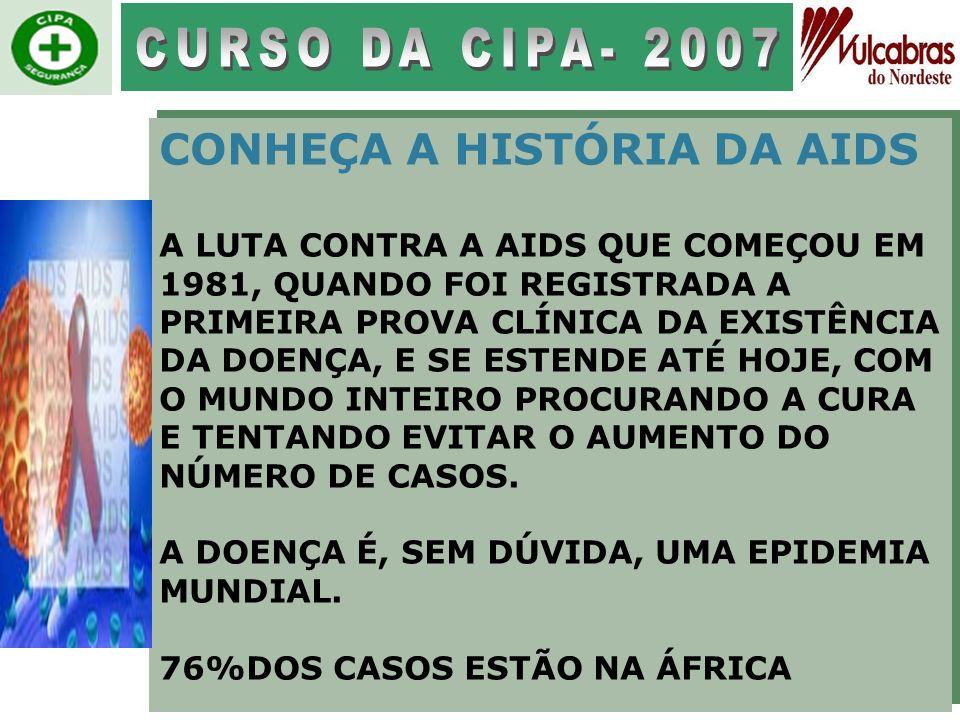 CURSO DA CIPA- 2007 CONHEÇA A HISTÓRIA DA AIDS
