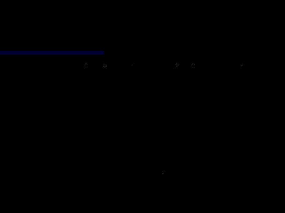 1 - Área do molde2 - Área da unidade de injeção (movimento do bico) 3 - Área do mecanismo de fechamento.