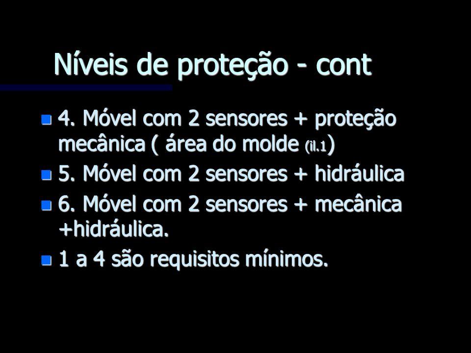 Níveis de proteção - cont