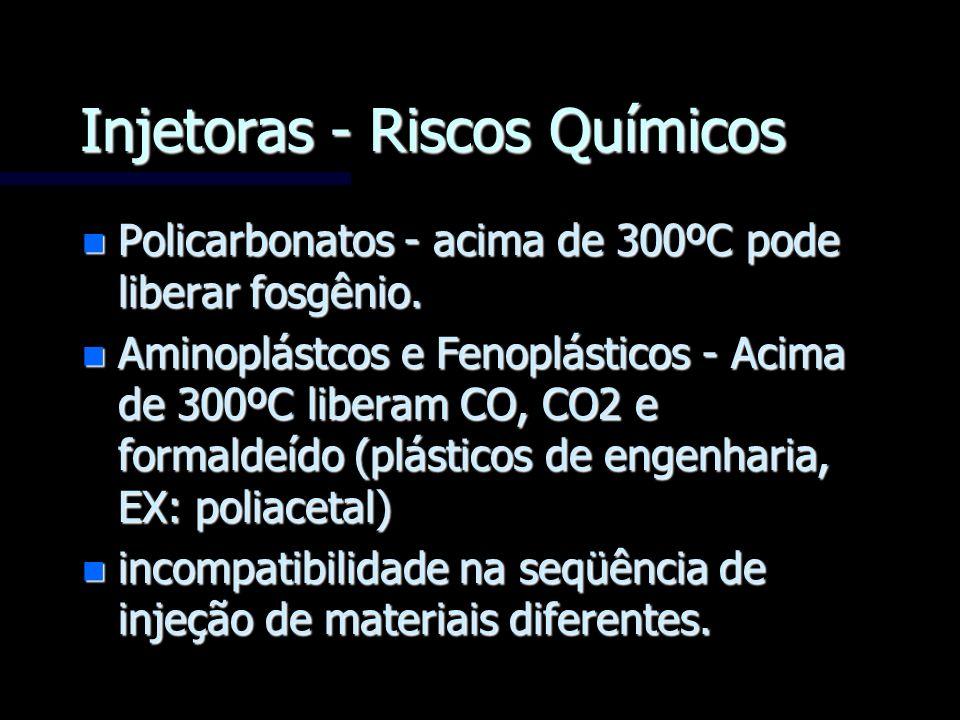 Injetoras - Riscos Químicos
