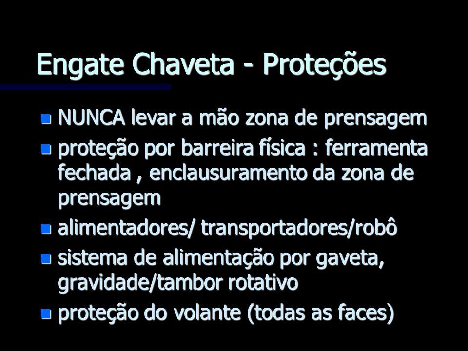 Engate Chaveta - Proteções