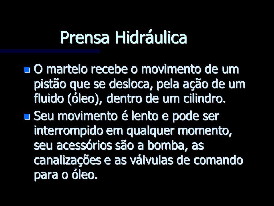 Prensa HidráulicaO martelo recebe o movimento de um pistão que se desloca, pela ação de um fluido (óleo), dentro de um cilindro.