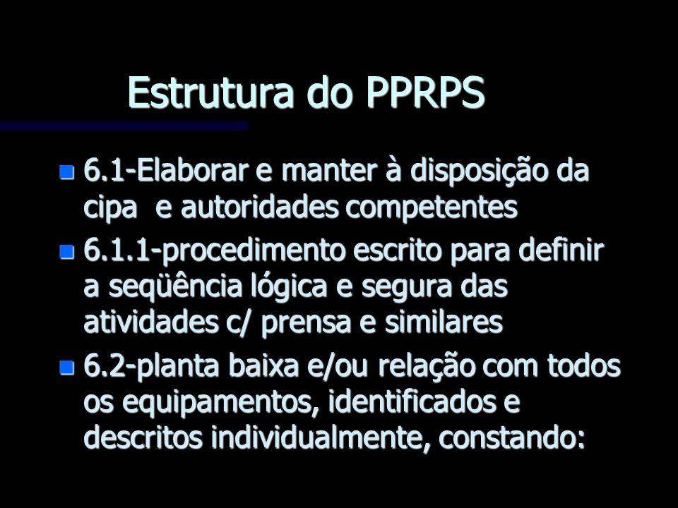 Estrutura do PPRPS 6.1-Elaborar e manter à disposição da cipa e autoridades competentes.