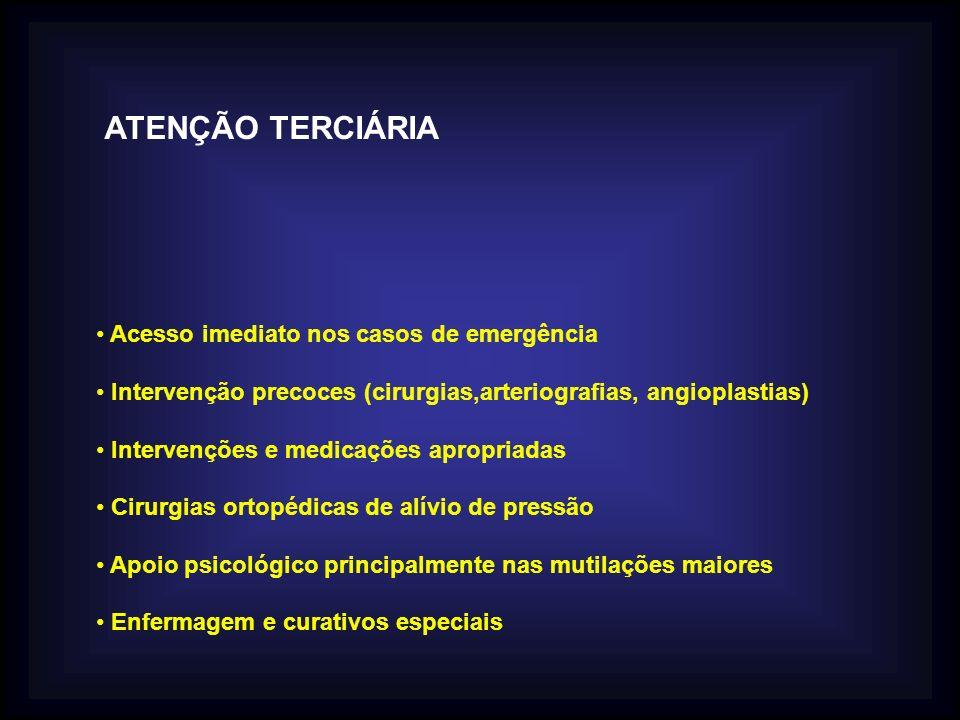 ATENÇÃO TERCIÁRIA Acesso imediato nos casos de emergência