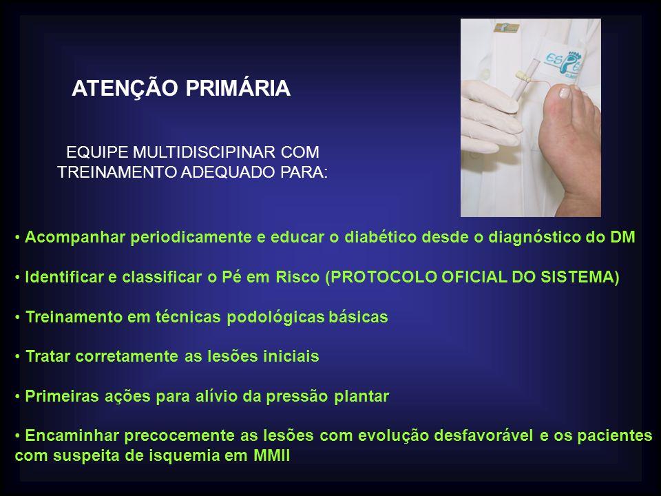 ATENÇÃO PRIMÁRIA EQUIPE MULTIDISCIPINAR COM TREINAMENTO ADEQUADO PARA: