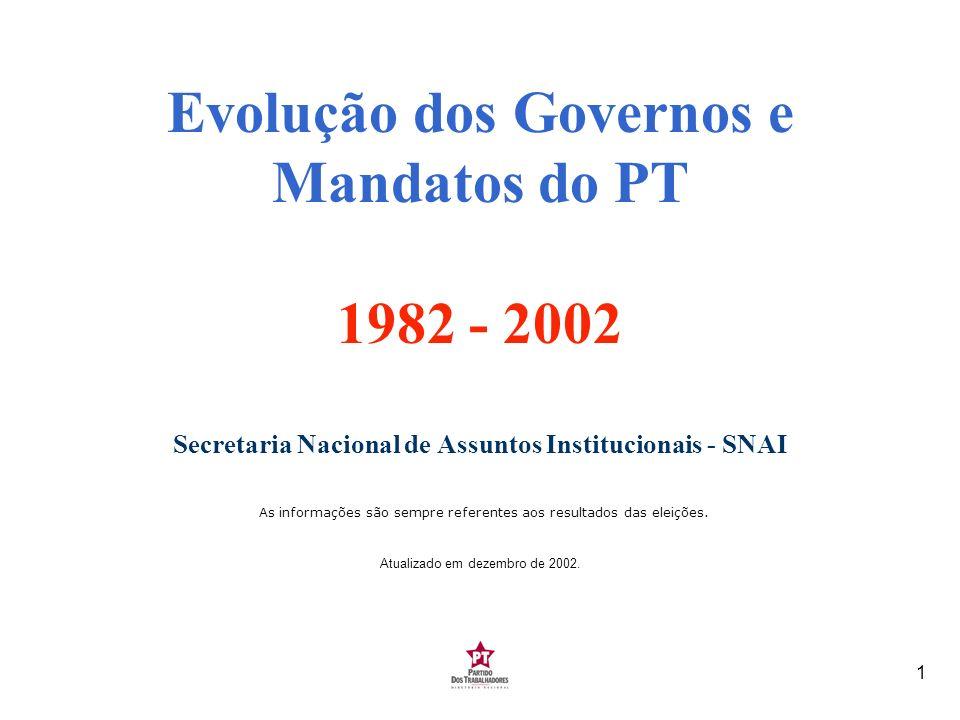 Evolução dos Governos e Mandatos do PT 1982 - 2002 Secretaria Nacional de Assuntos Institucionais - SNAI As informações são sempre referentes aos resultados das eleições.