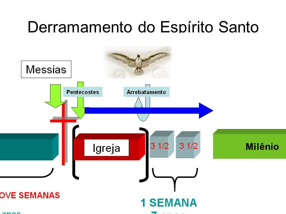 Derramamento do Espírito Santo