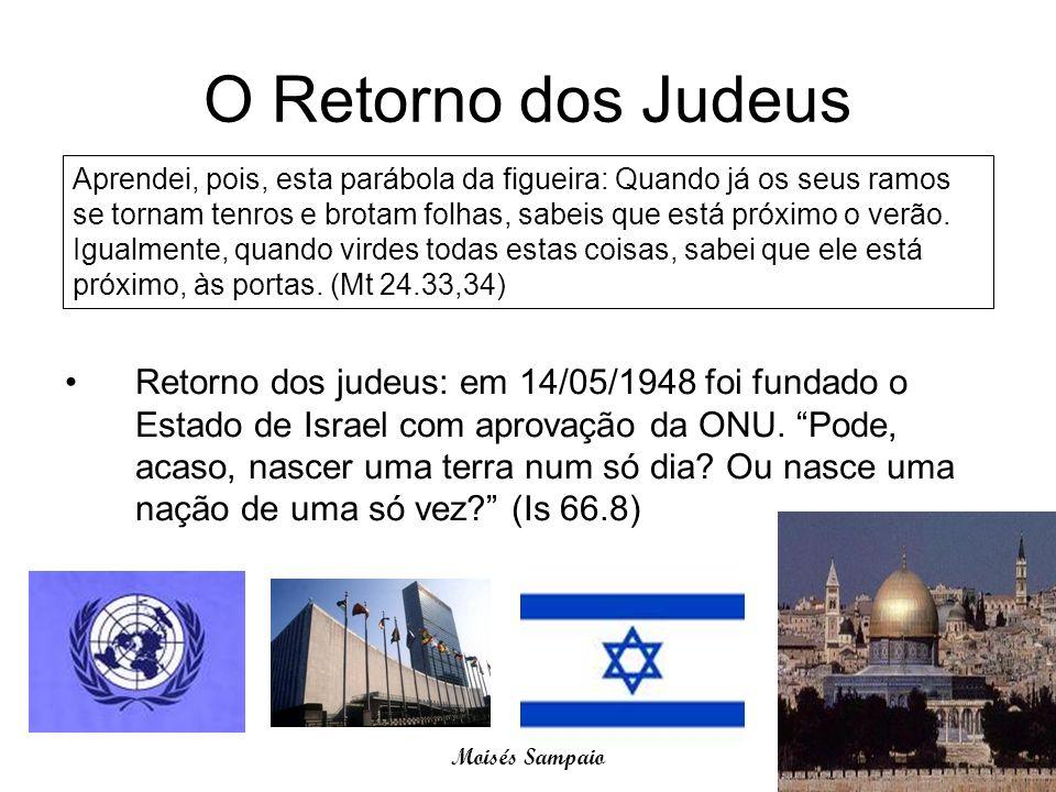 O Retorno dos Judeus