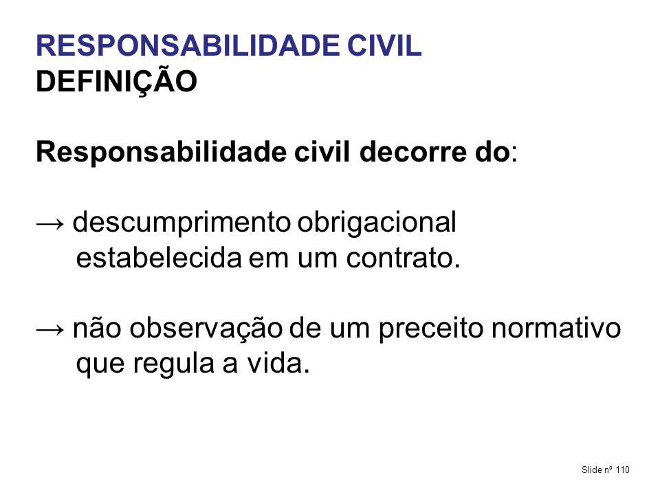 RESPONSABILIDADE CIVIL DEFINIÇÃO Responsabilidade civil decorre do: → descumprimento obrigacional estabelecida em um contrato. → não observação de um preceito normativo que regula a vida.