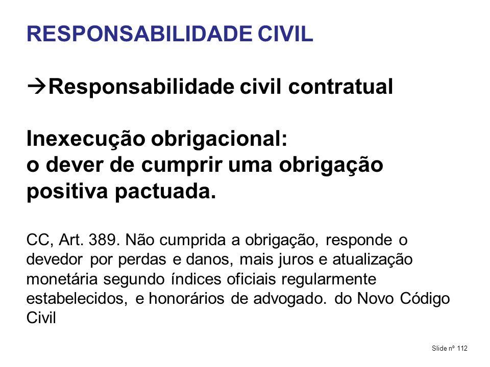 RESPONSABILIDADE CIVIL Responsabilidade civil contratual