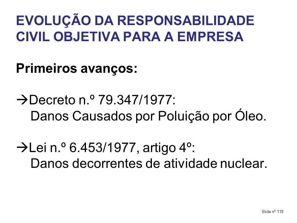 EVOLUÇÃO DA RESPONSABILIDADE CIVIL OBJETIVA PARA A EMPRESA Primeiros avanços: Decreto n.º 79.347/1977: Danos Causados por Poluição por Óleo. Lei n.º 6.453/1977, artigo 4º: Danos decorrentes de atividade nuclear.