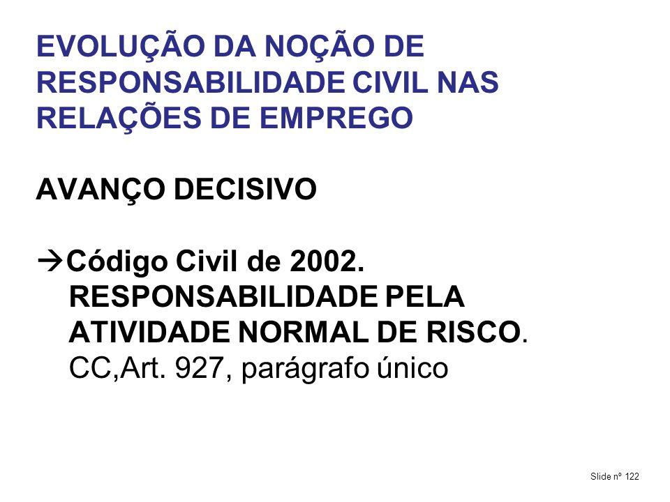 EVOLUÇÃO DA NOÇÃO DE RESPONSABILIDADE CIVIL NAS RELAÇÕES DE EMPREGO AVANÇO DECISIVO Código Civil de 2002. RESPONSABILIDADE PELA ATIVIDADE NORMAL DE RISCO. CC,Art. 927, parágrafo único