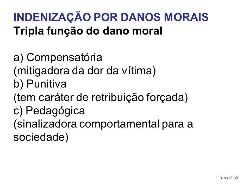 INDENIZAÇÃO POR DANOS MORAIS Tripla função do dano moral