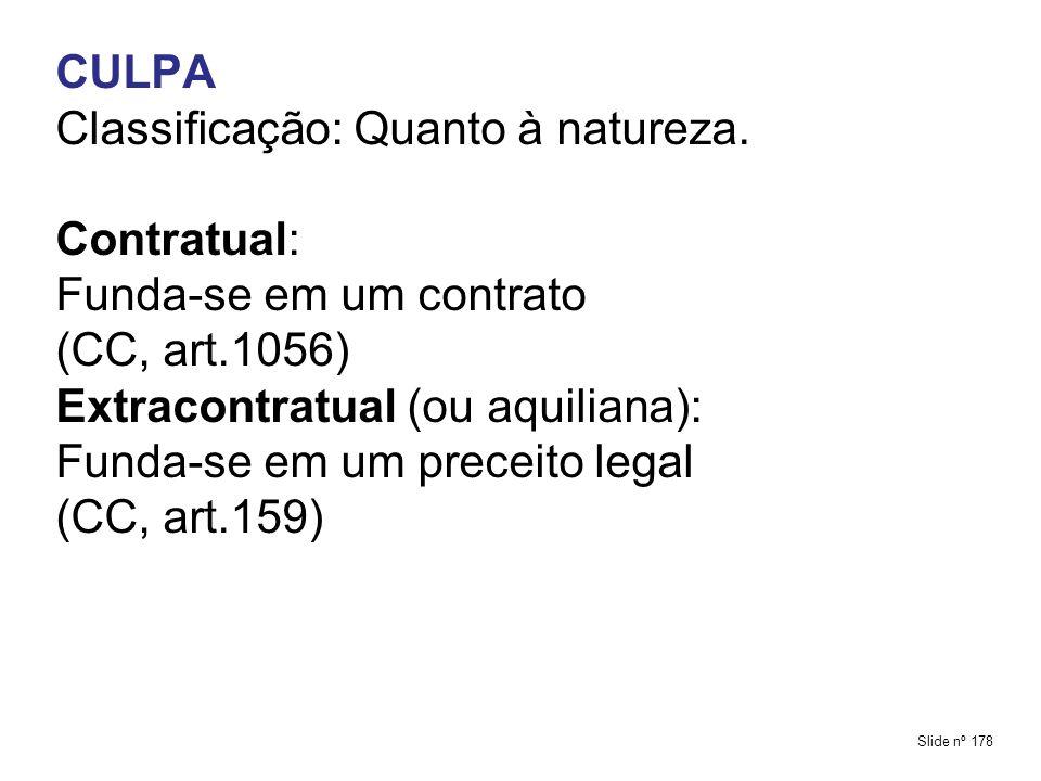 Classificação: Quanto à natureza. Contratual: Funda-se em um contrato