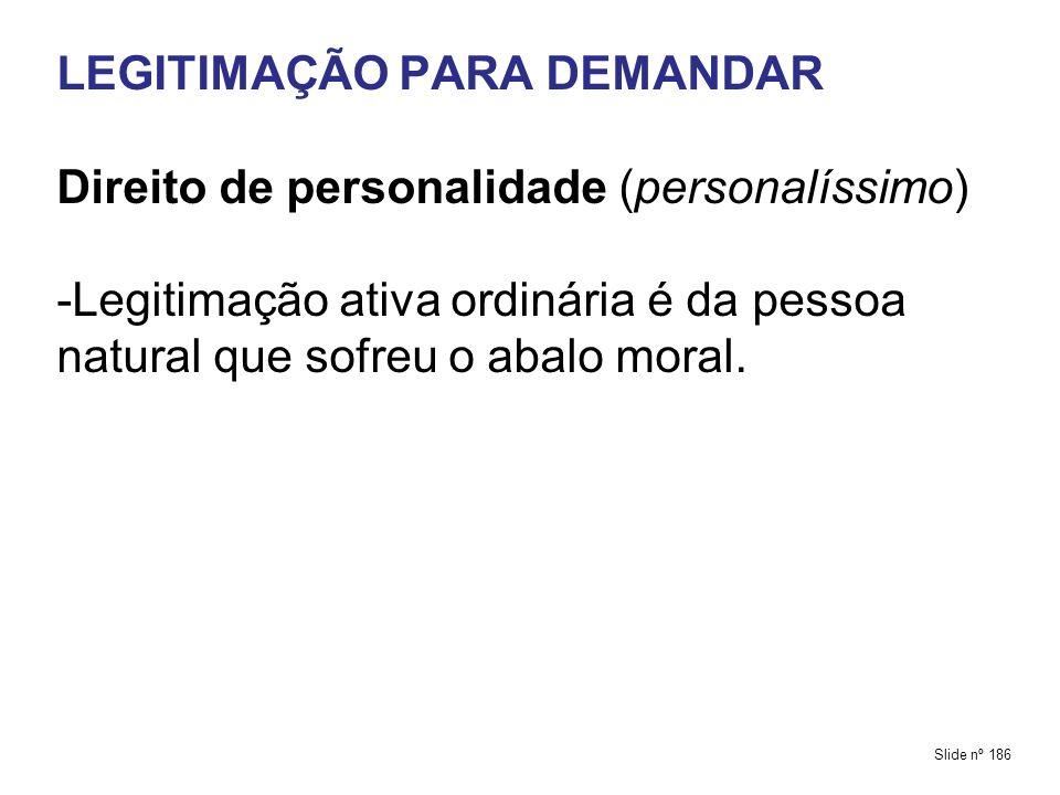 LEGITIMAÇÃO PARA DEMANDAR Direito de personalidade (personalíssimo)