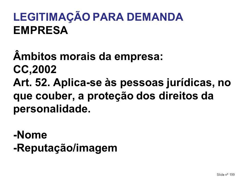 LEGITIMAÇÃO PARA DEMANDA EMPRESA Âmbitos morais da empresa: CC,2002