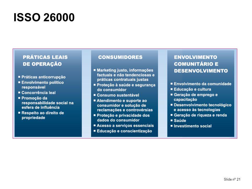 ISSO 26000 Slide nº 21
