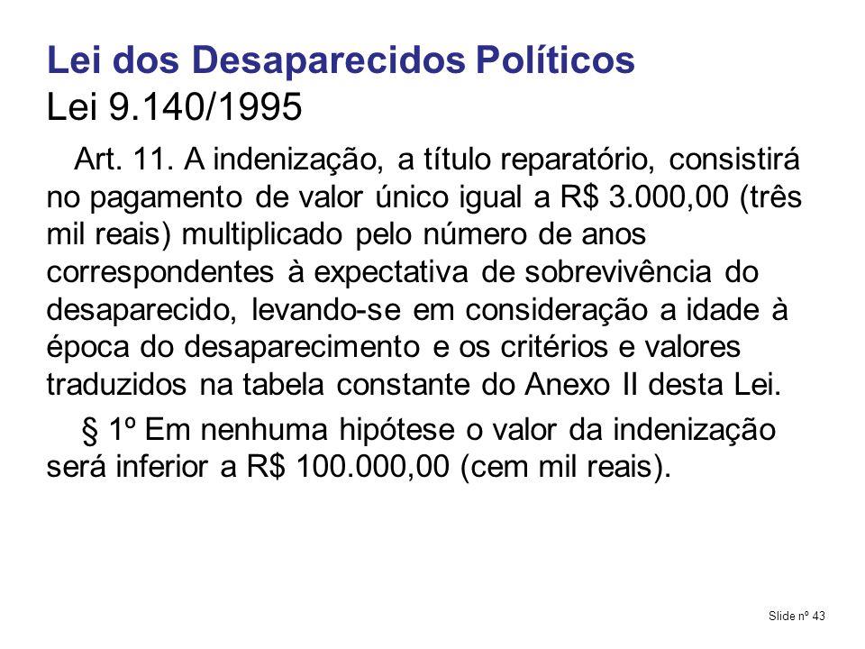 Lei dos Desaparecidos Políticos Lei 9.140/1995