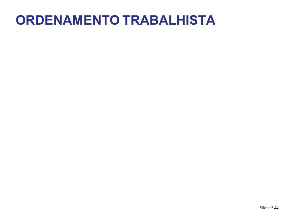 ORDENAMENTO TRABALHISTA