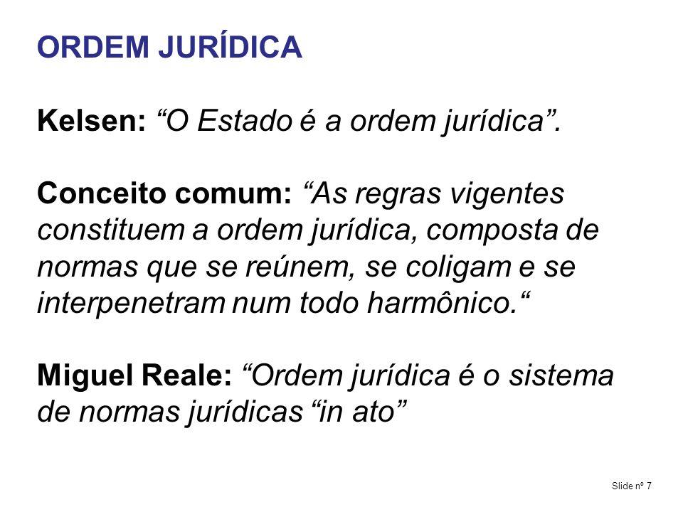 Kelsen: O Estado é a ordem jurídica .