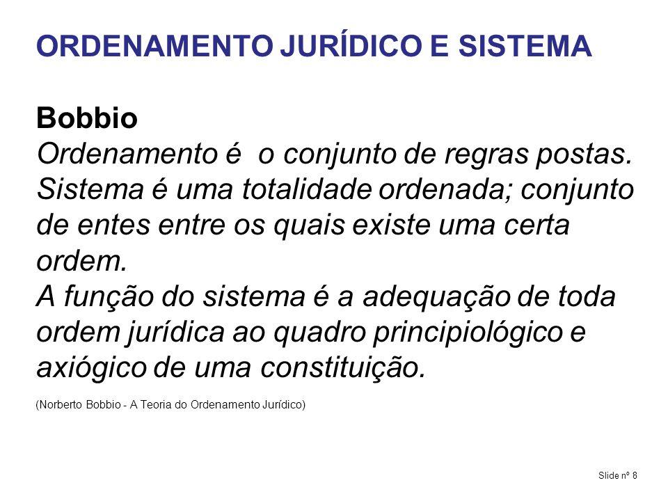 ORDENAMENTO JURÍDICO E SISTEMA Bobbio