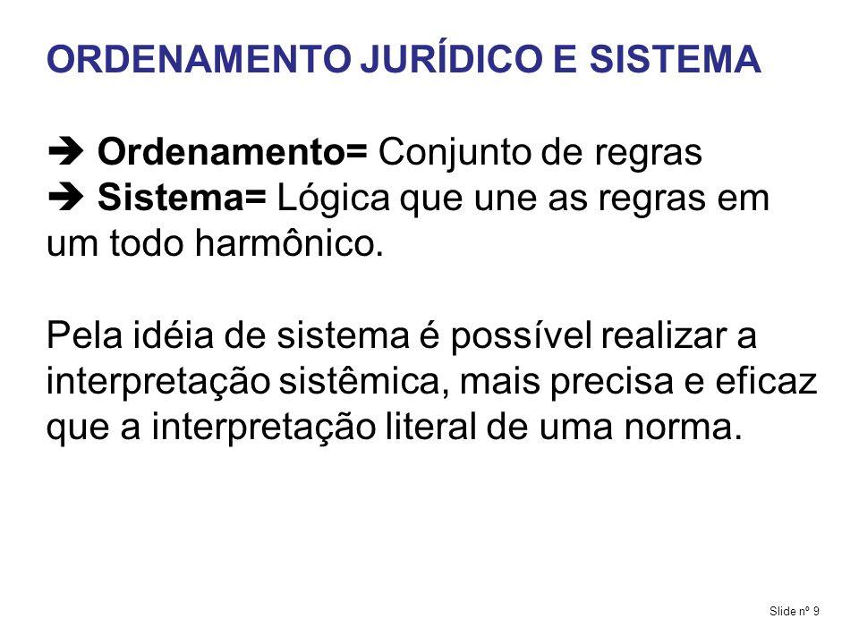 ORDENAMENTO JURÍDICO E SISTEMA  Ordenamento= Conjunto de regras