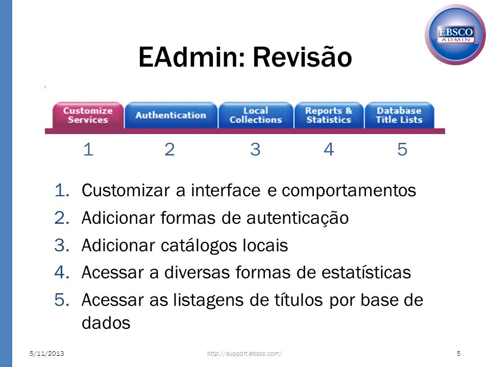 EAdmin: Revisão 1 2 3 4 5 Customizar a interface e comportamentos