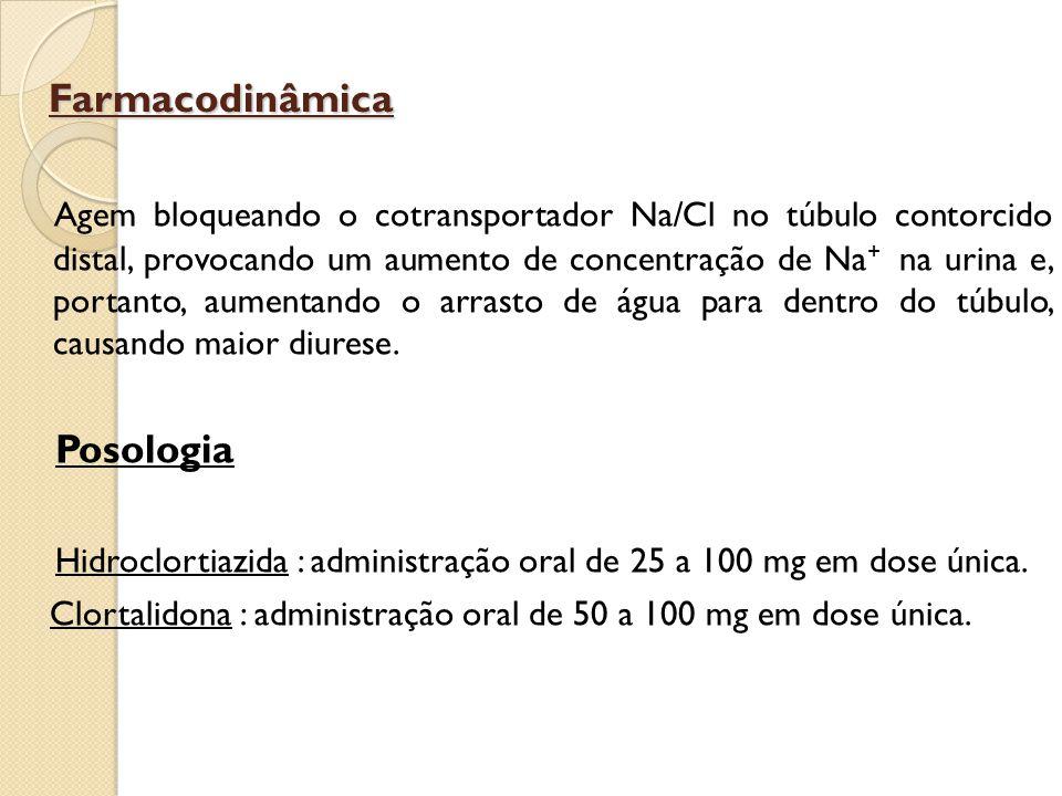 Hidroclortiazida : administração oral de 25 a 100 mg em dose única.
