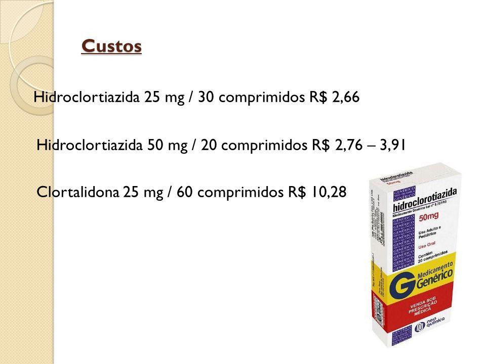 Hidroclortiazida 25 mg / 30 comprimidos R$ 2,66