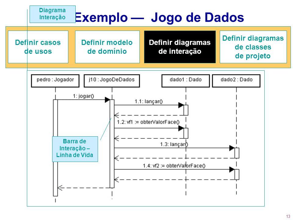 Um Exemplo — Jogo de Dados