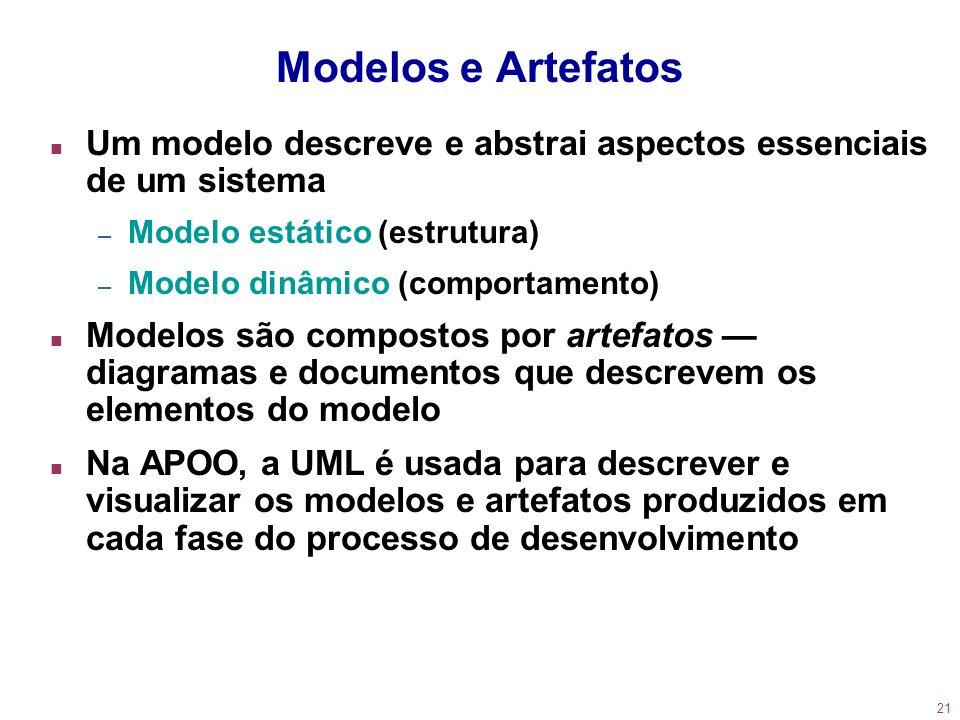 Modelos e Artefatos Um modelo descreve e abstrai aspectos essenciais de um sistema. Modelo estático (estrutura)