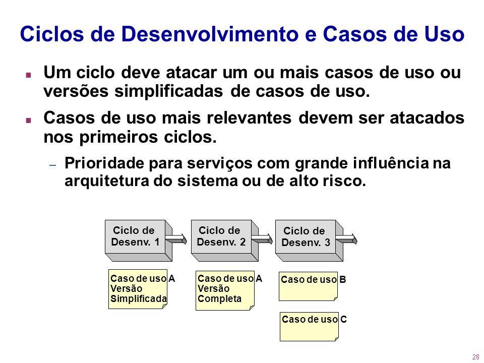 Ciclos de Desenvolvimento e Casos de Uso