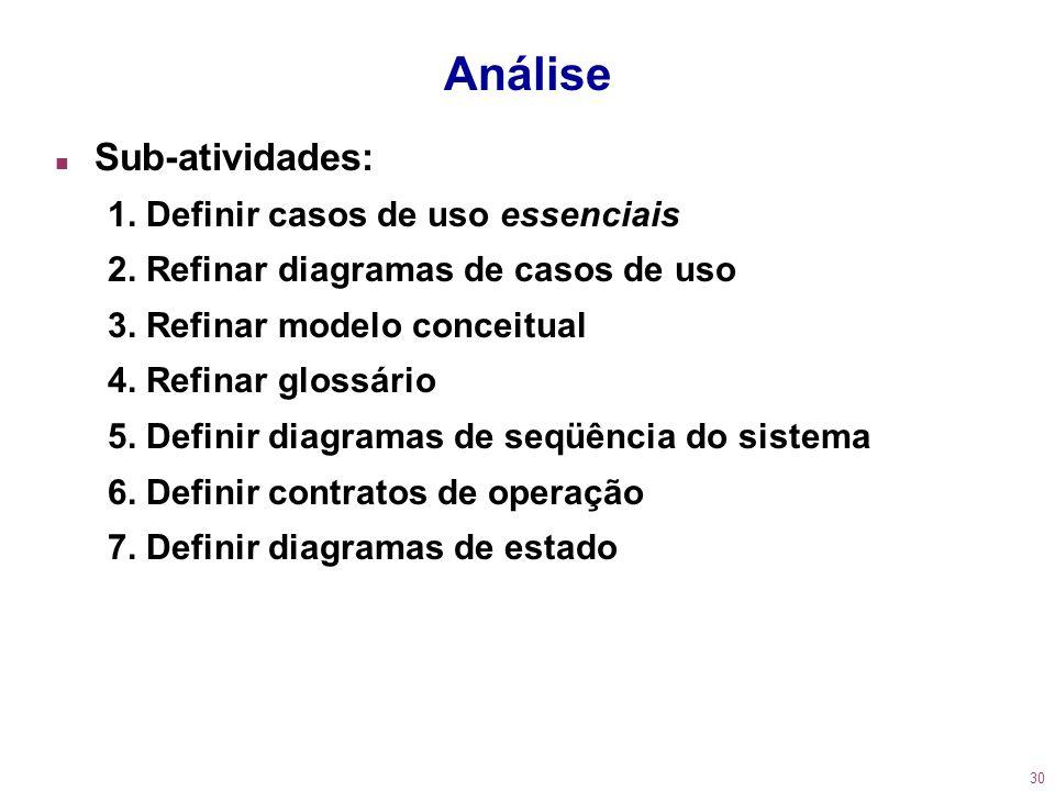 Análise Sub-atividades: 1. Definir casos de uso essenciais