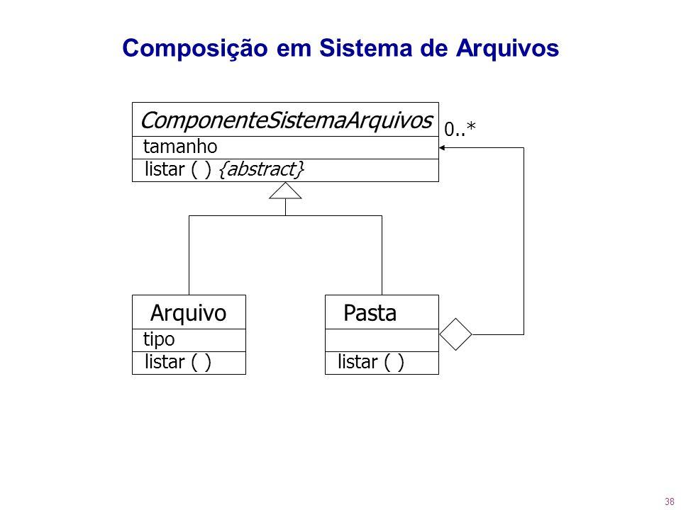 Composição em Sistema de Arquivos
