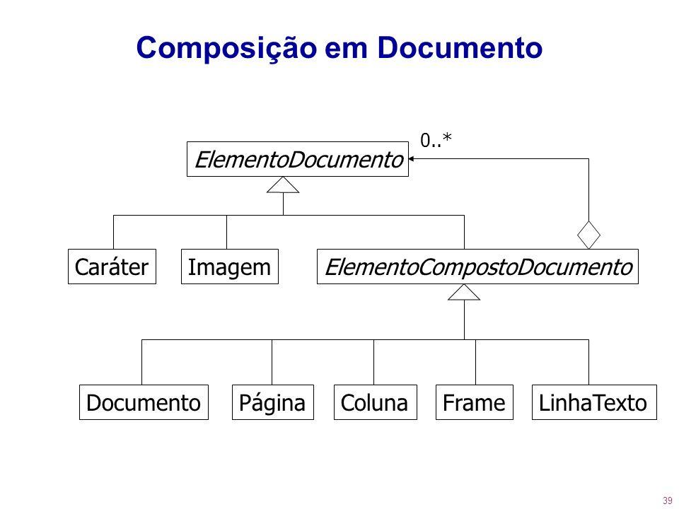 Composição em Documento