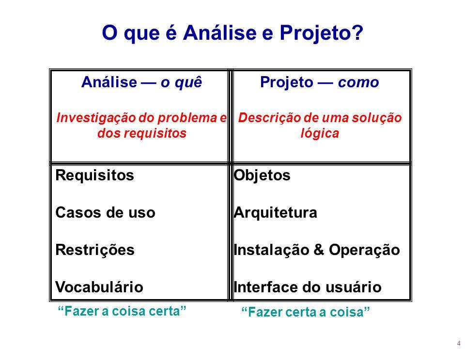 O que é Análise e Projeto