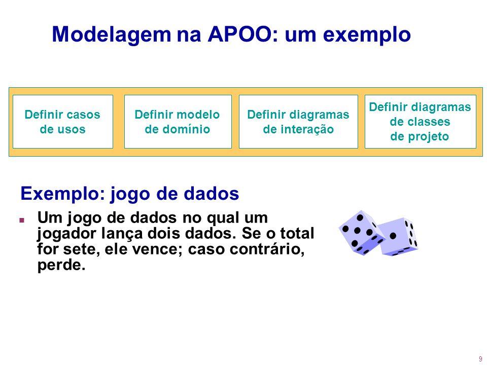 Modelagem na APOO: um exemplo