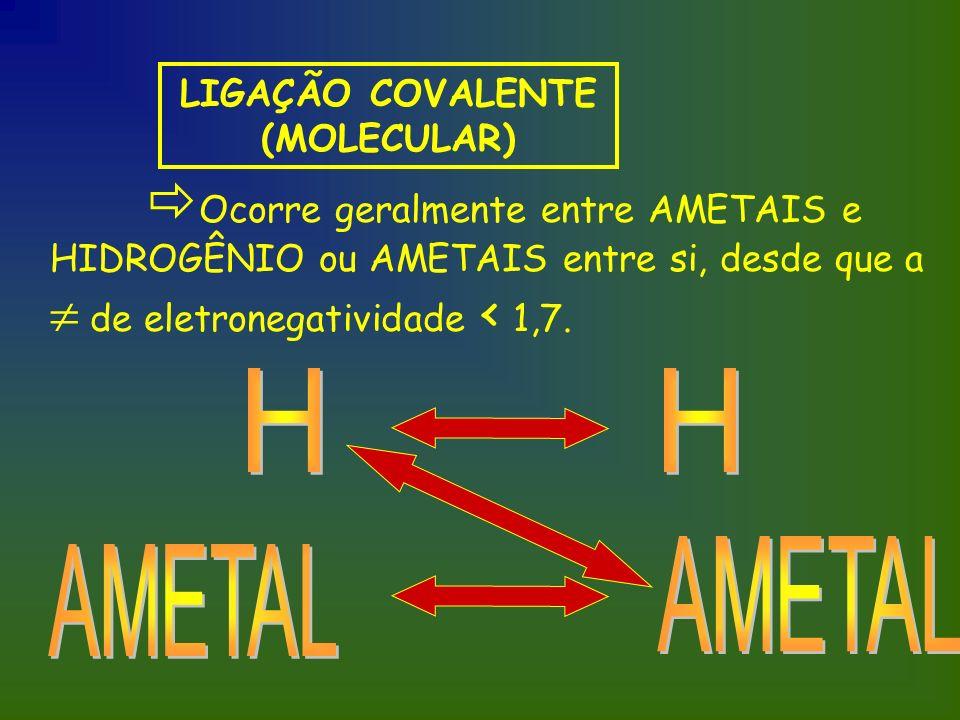 LIGAÇÃO COVALENTE (MOLECULAR)
