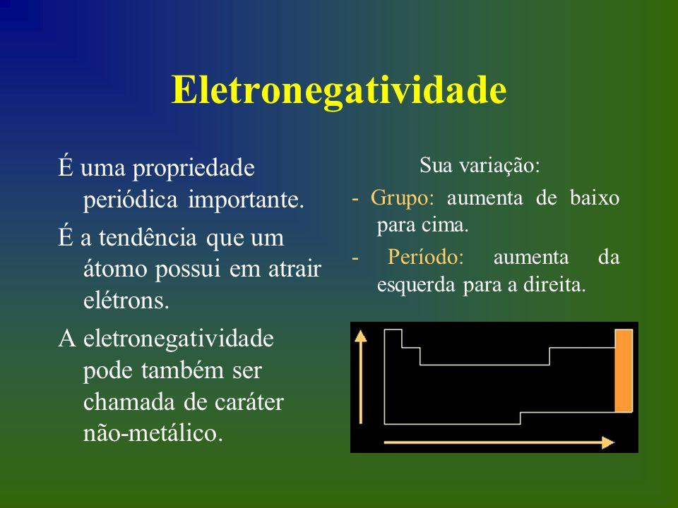 Eletronegatividade É uma propriedade periódica importante.