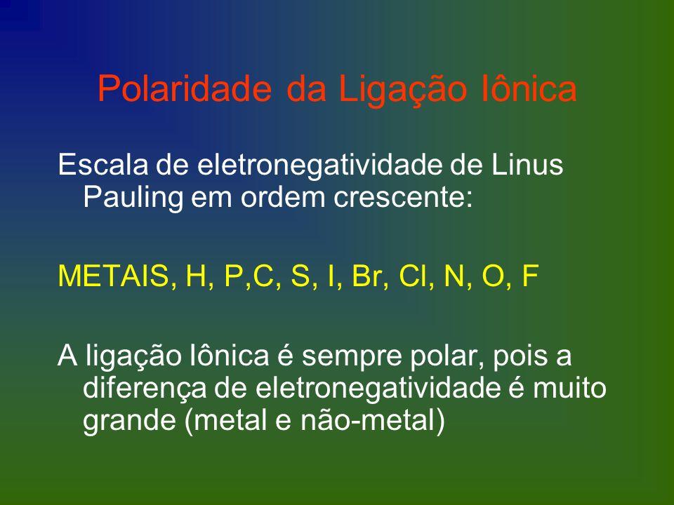 Polaridade da Ligação Iônica