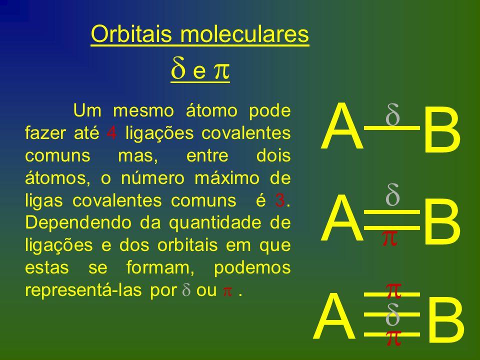 Orbitais moleculares  e 