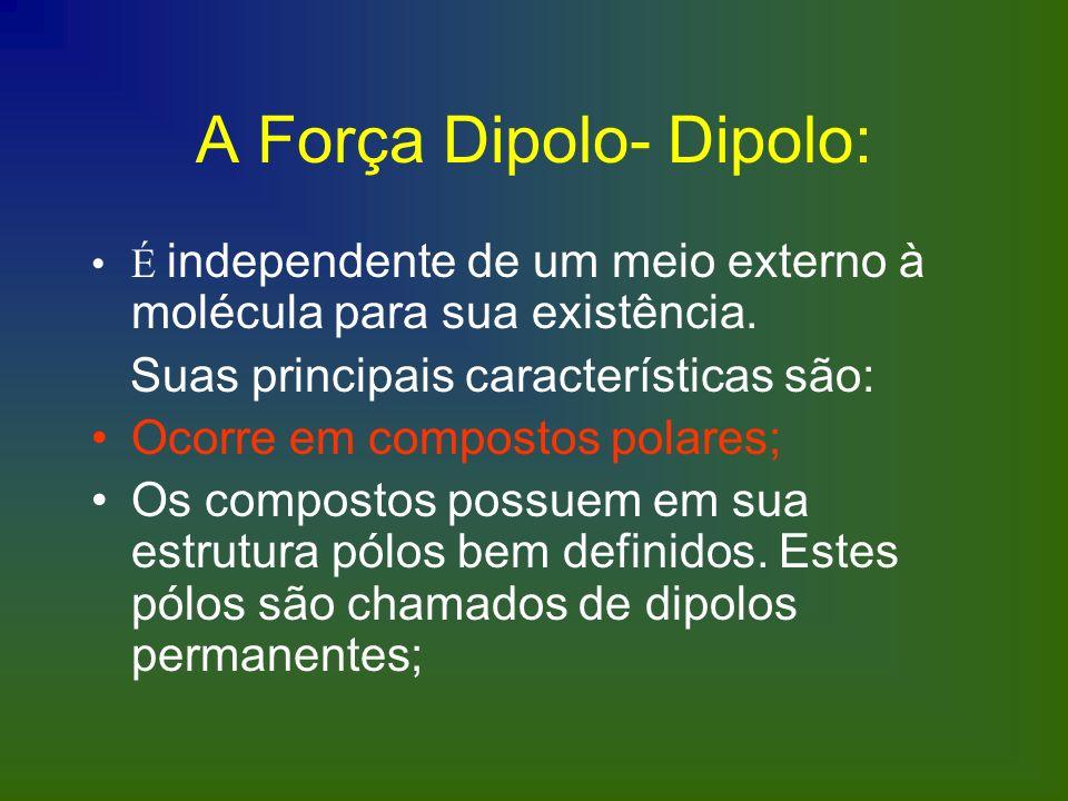 A Força Dipolo- Dipolo: