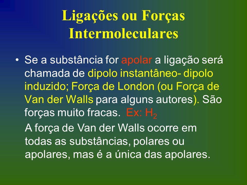 Ligações ou Forças Intermoleculares