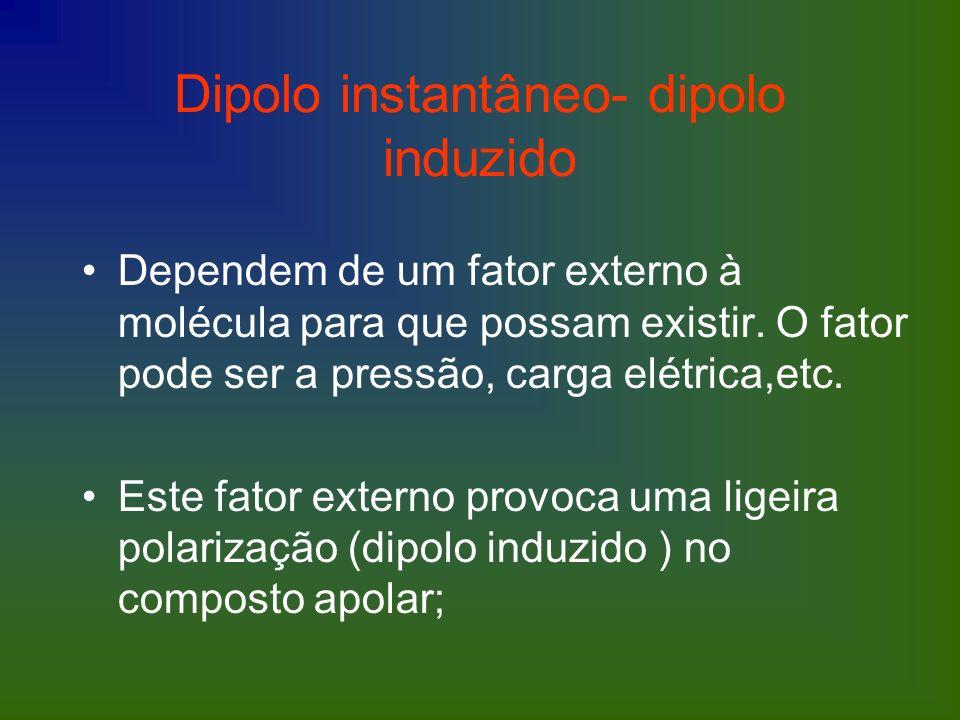 Dipolo instantâneo- dipolo induzido