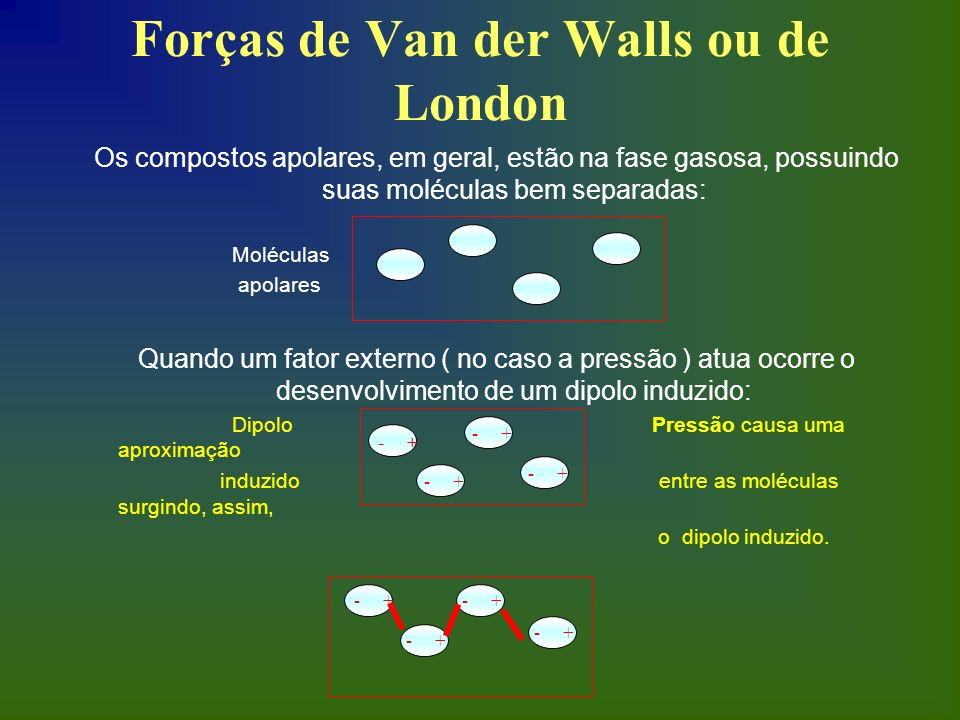 Forças de Van der Walls ou de London