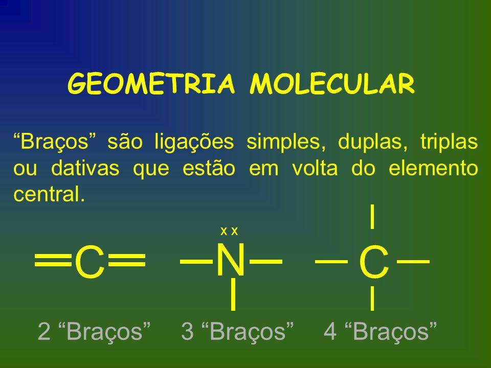 C N C GEOMETRIA MOLECULAR 2 Braços 3 Braços 4 Braços